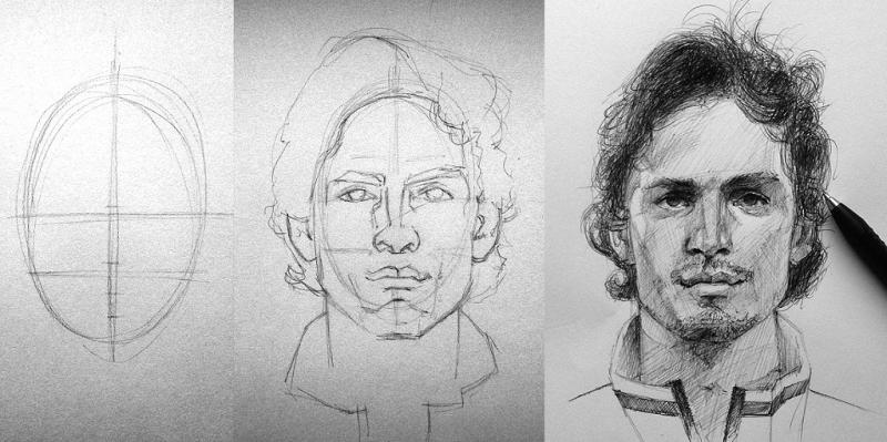 Grundlagen des Porträtzeichnens